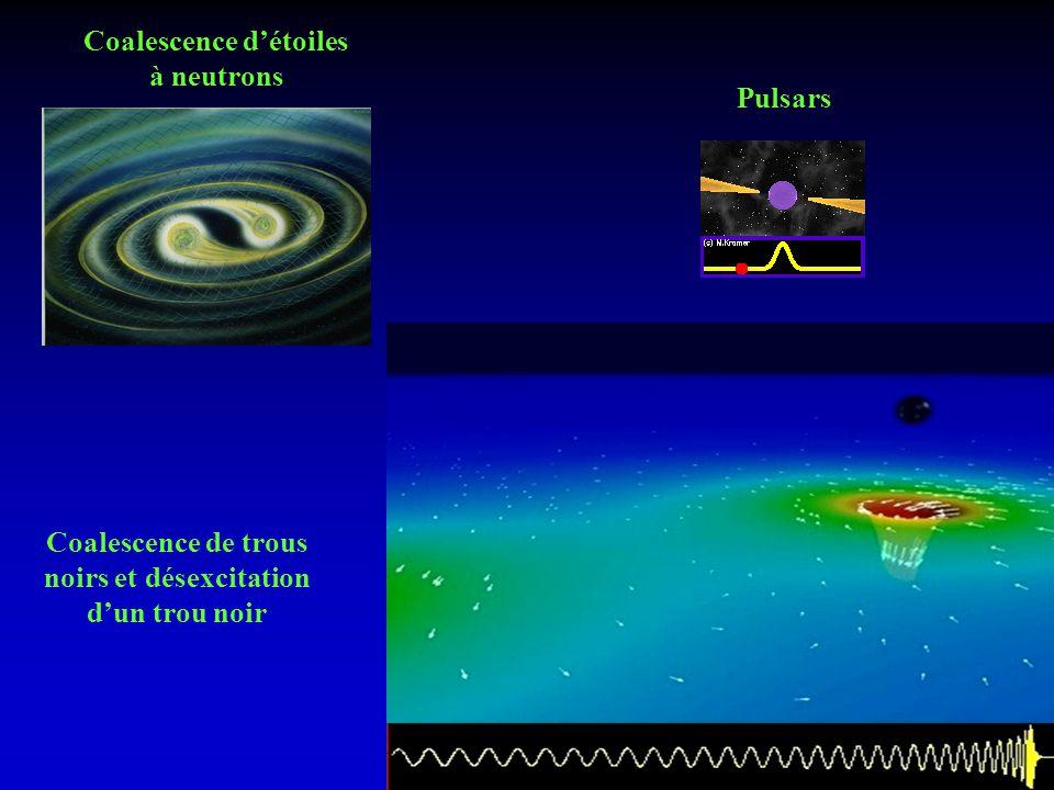Coalescence détoiles à neutrons Coalescence de trous noirs et désexcitation dun trou noir Pulsars