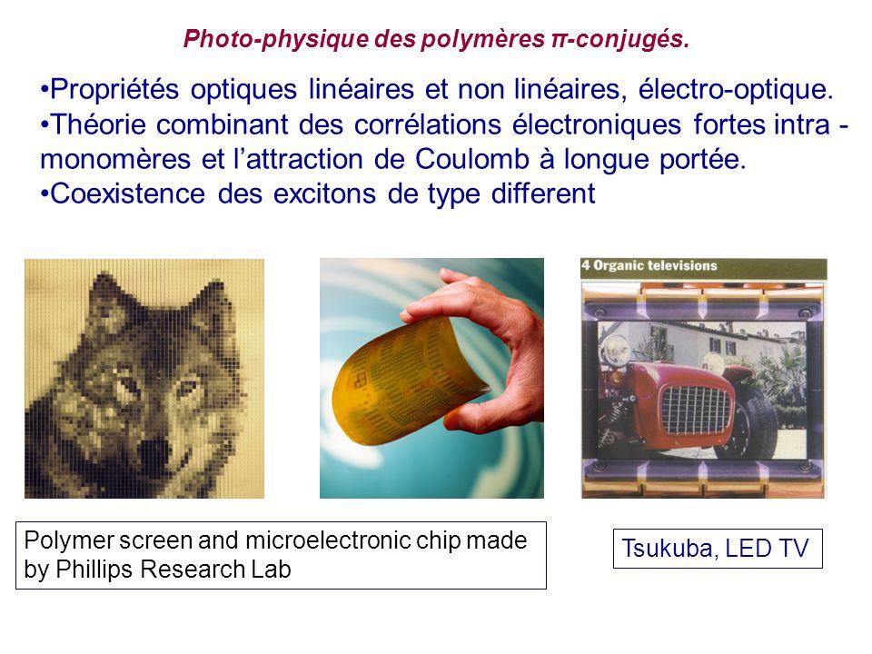 Photo-physique des polymères π-conjugés. Propriétés optiques linéaires et non linéaires, électro-optique. Théorie combinant des corrélations électroni