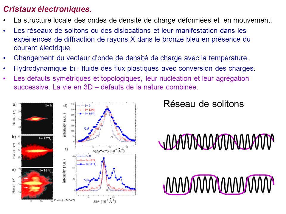 Cristaux électroniques. La structure locale des ondes de densité de charge déformées et en mouvement. Les réseaux de solitons ou des dislocations et l