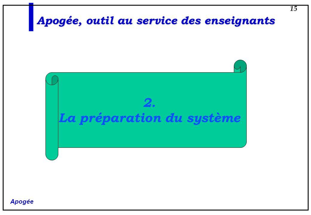 Apogée 15 2. La préparation du système Apogée, outil au service des enseignants