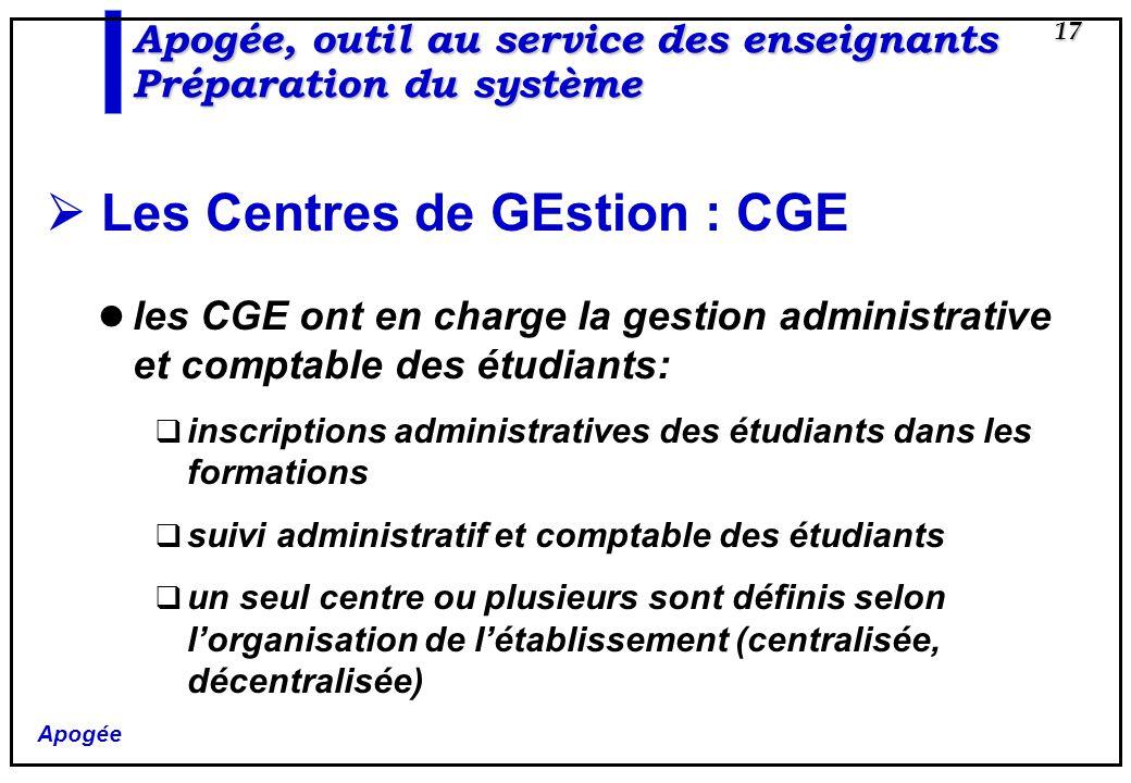 Apogée 17 Les Centres de GEstion : CGE les CGE ont en charge la gestion administrative et comptable des étudiants: inscriptions administratives des ét