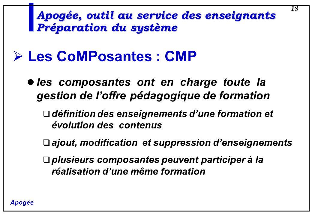 Apogée 18 Les CoMPosantes : CMP les composantes ont en charge toute la gestion de loffre pédagogique de formation définition des enseignements dune fo