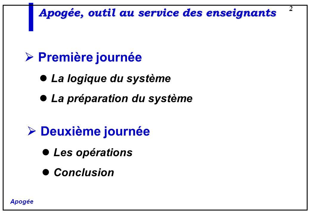 Apogée 2 Première journée La logique du système La préparation du système Apogée, outil au service des enseignants Deuxième journée Les opérations Con