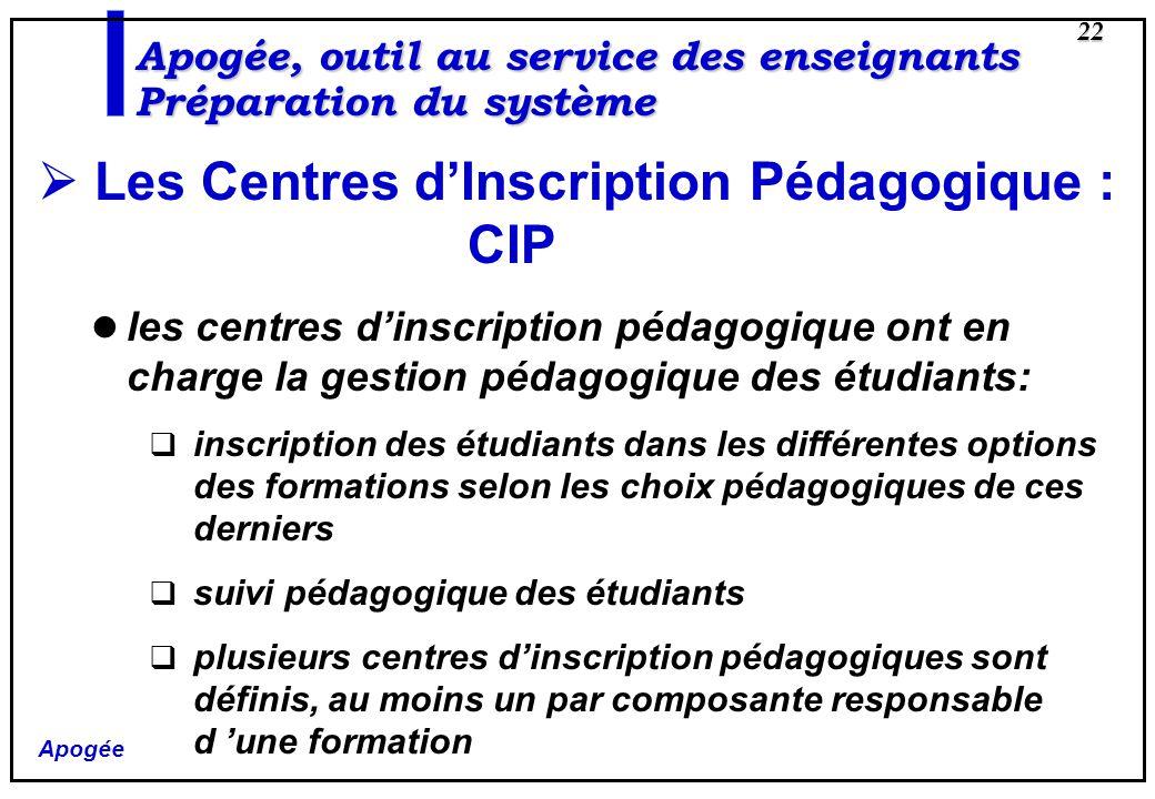 Apogée 22 Les Centres dInscription Pédagogique : CIP les centres dinscription pédagogique ont en charge la gestion pédagogique des étudiants: inscript