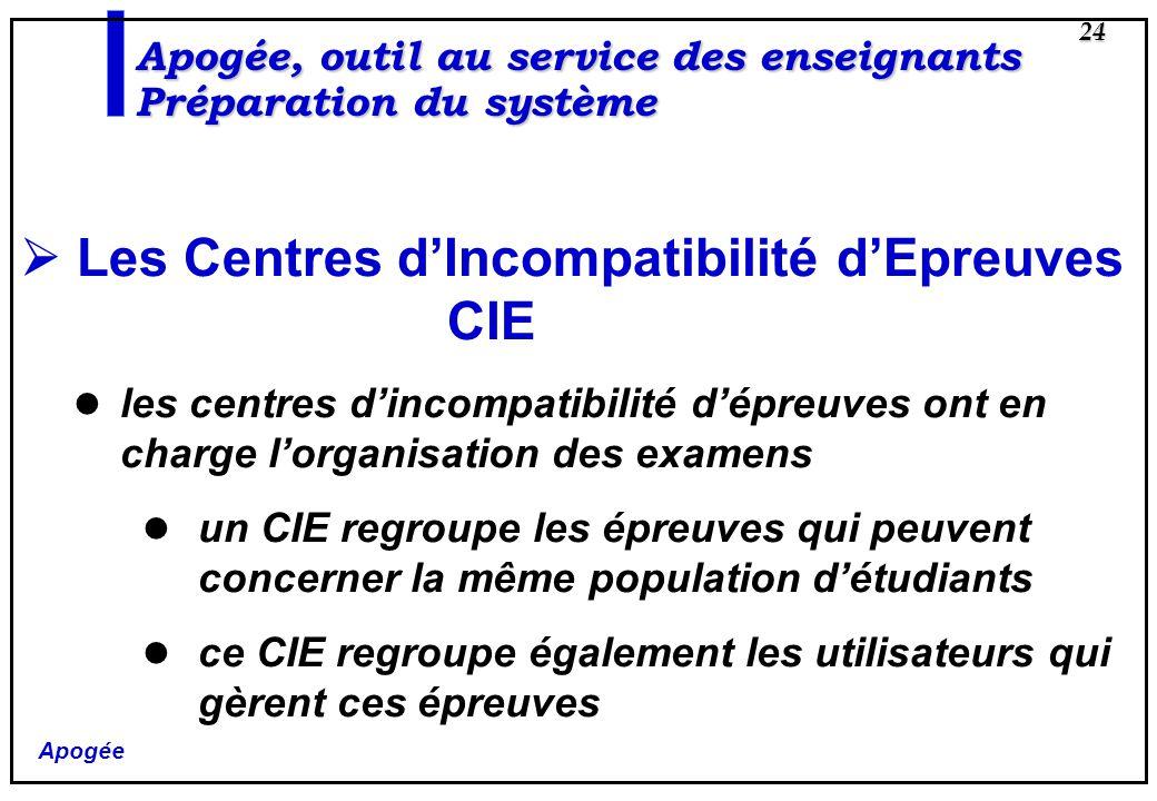 Apogée 24 Les Centres dIncompatibilité dEpreuves CIE les centres dincompatibilité dépreuves ont en charge lorganisation des examens un CIE regroupe le