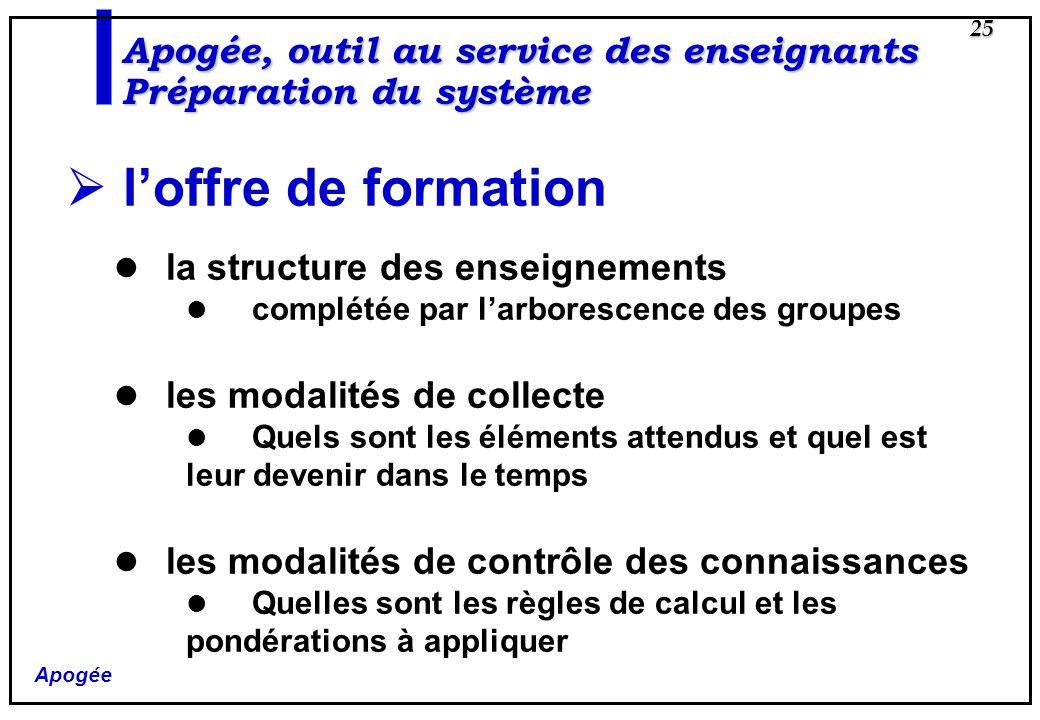 Apogée 25 loffre de formation la structure des enseignements complétée par larborescence des groupes les modalités de collecte Quels sont les éléments