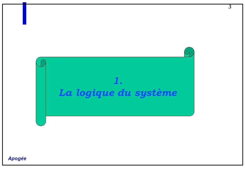 Apogée 3 1. La logique du système