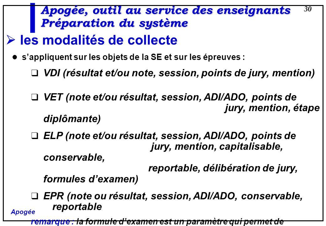 Apogée 30 Apogée, outil au service des enseignants Préparation du système les modalités de collecte sappliquent sur les objets de la SE et sur les épr