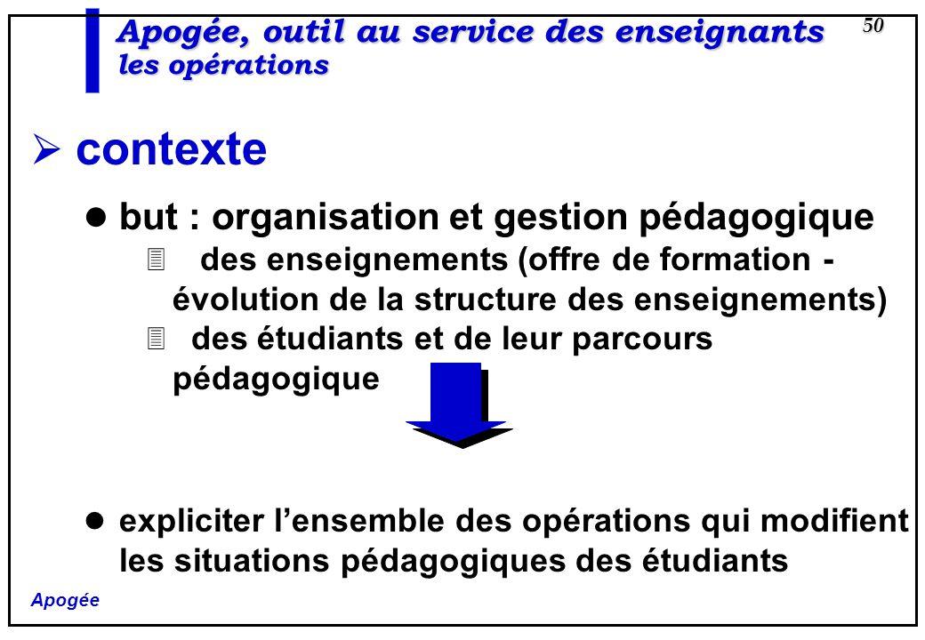 Apogée 50 Apogée, outil au service des enseignants les opérations contexte but : organisation et gestion pédagogique 3 des enseignements (offre de for