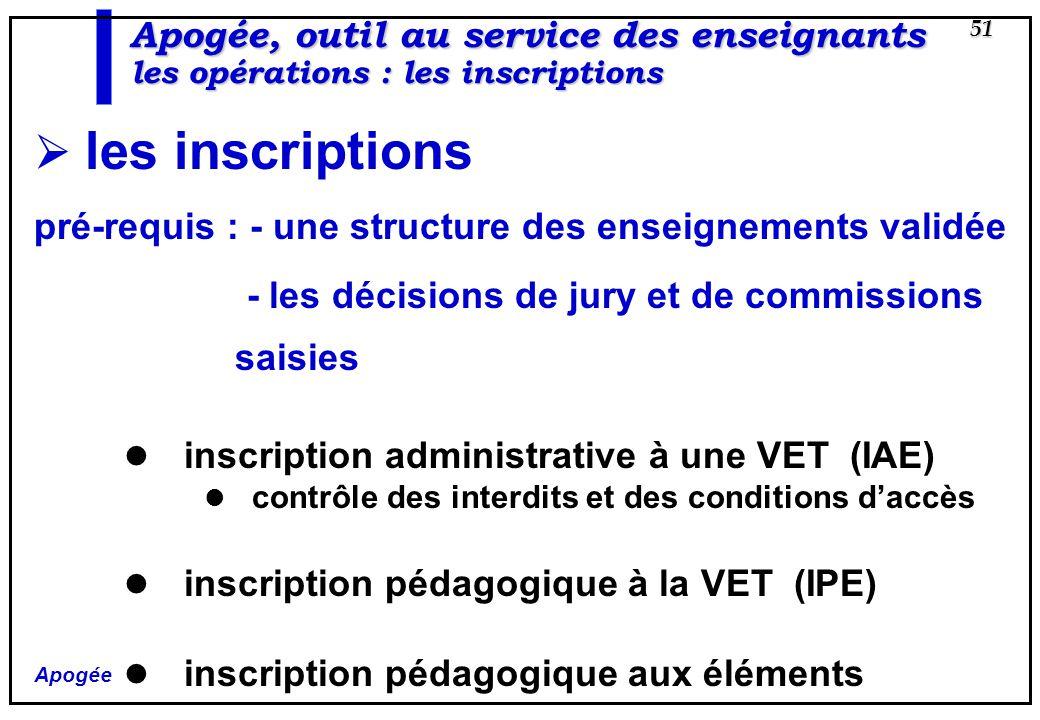 Apogée 51 Apogée, outil au service des enseignants les opérations : les inscriptions les inscriptions pré-requis : - une structure des enseignements v
