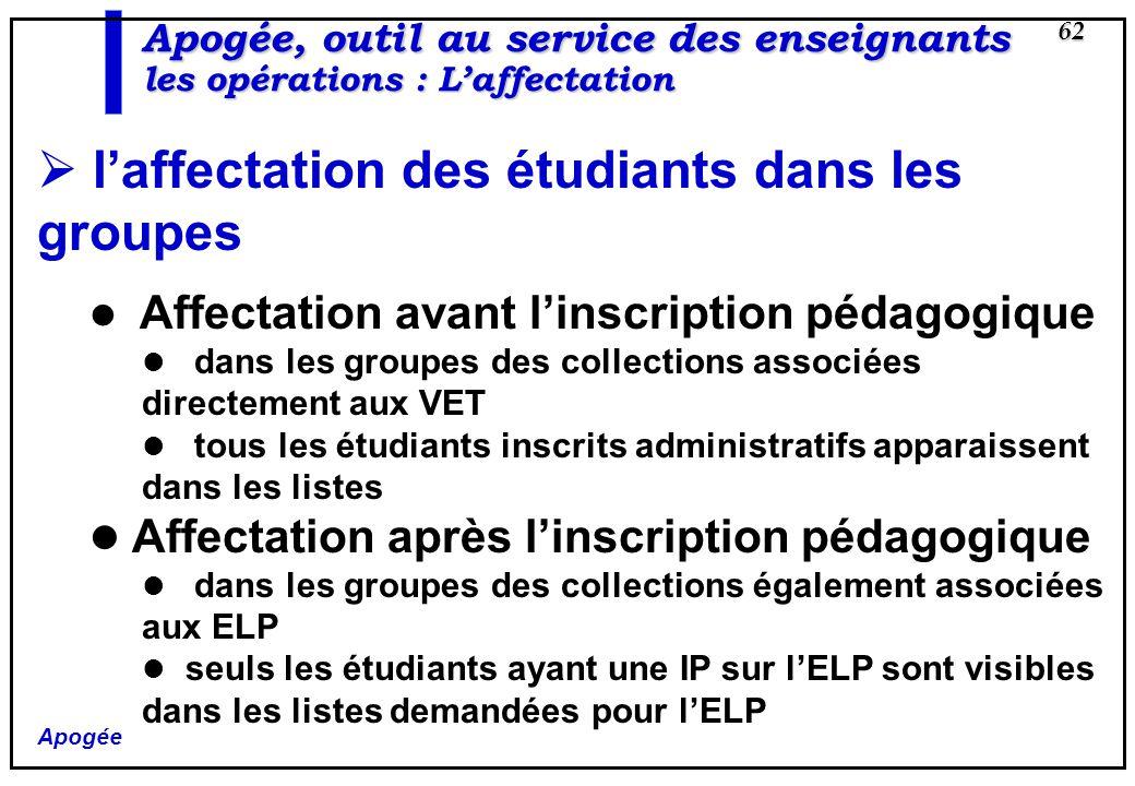 Apogée 62 Apogée, outil au service des enseignants les opérations : Laffectation laffectation des étudiants dans les groupes Affectation avant linscri