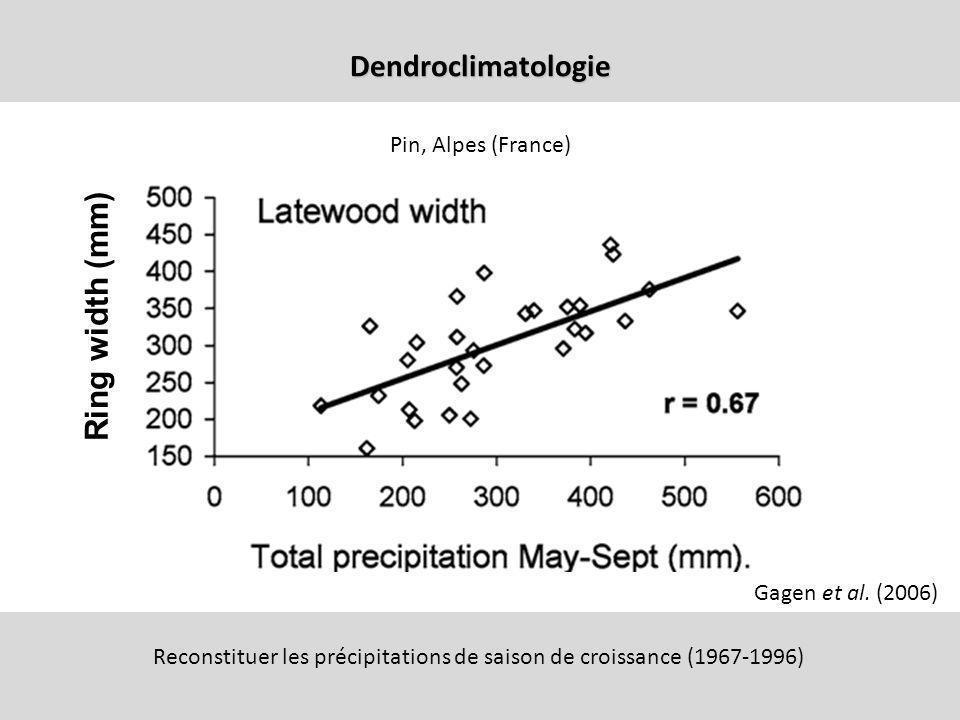 Dendroclimatologie Gagen et al.
