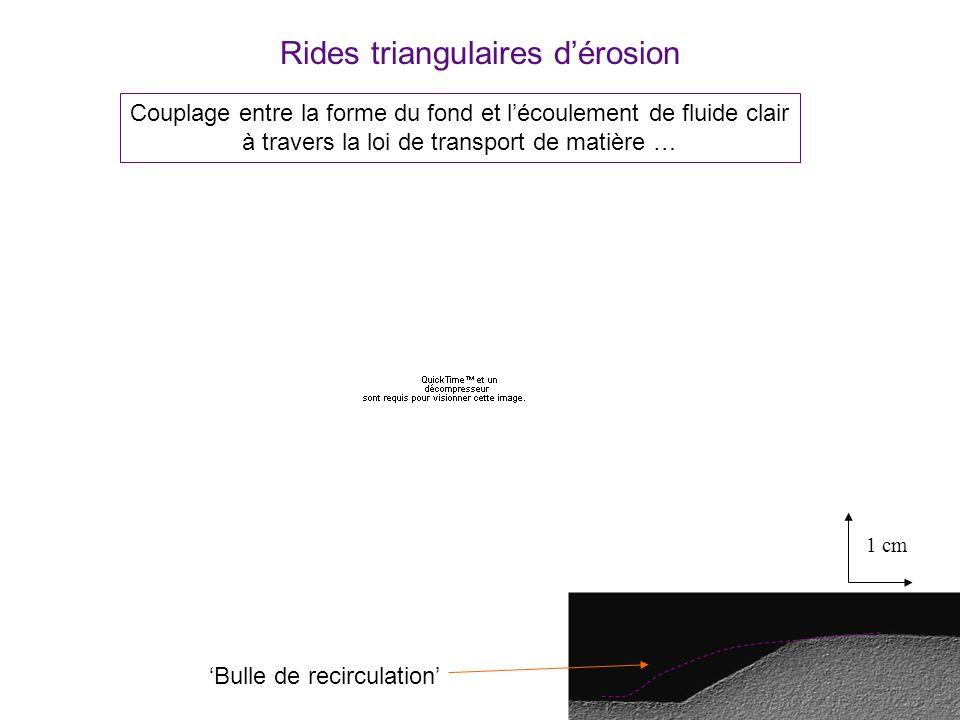 Rides triangulaires dérosion 1 cm Couplage entre la forme du fond et lécoulement de fluide clair à travers la loi de transport de matière … Bulle de recirculation