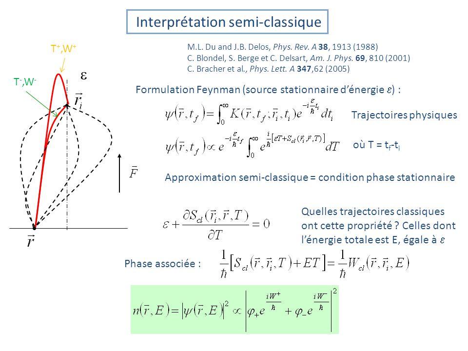 Interprétation semi-classique Quelles trajectoires classiques ont cette propriété .