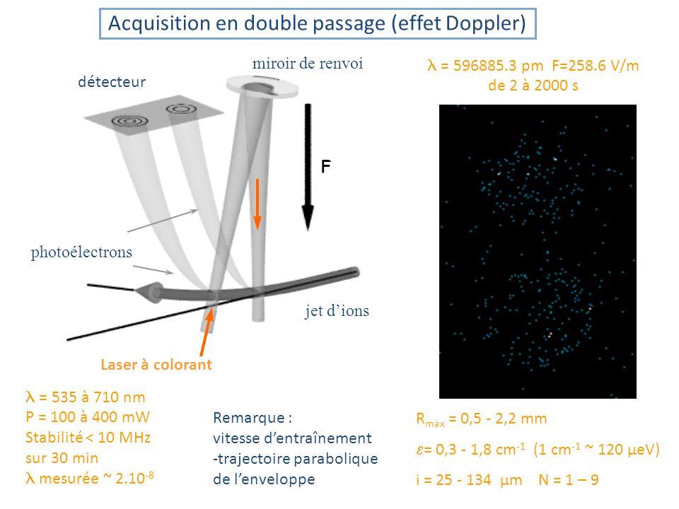 R max = 0,5 - 2,2 mm = 0,3 - 1,8 cm -1 (1 cm -1 ~ 120 µeV) i = 25 - 134 µm N = 1 – 9 = 596885.3 pm F=258.6 V/m de 2 à 2000 s jet dions miroir de renvoi détecteur Laser à colorant photoélectrons F Acquisition en double passage (effet Doppler) = 535 à 710 nm P = 100 à 400 mW Stabilité < 10 MHz sur 30 min mesurée ~ 2.10 -8 Remarque : vitesse dentraînement -trajectoire parabolique de lenveloppe