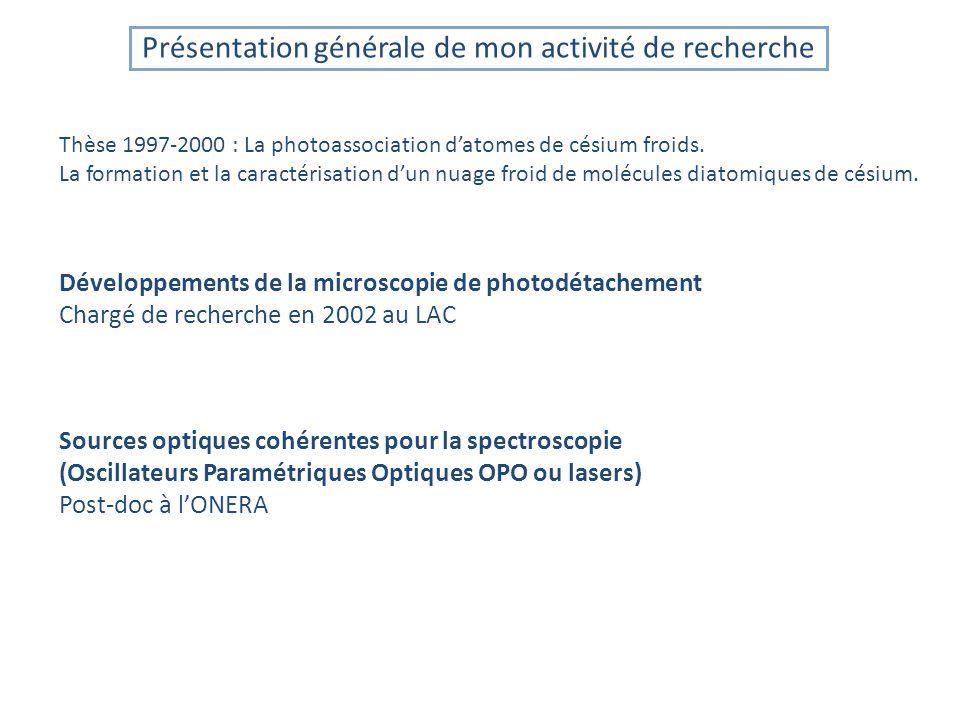 200020022004200620082010 S.Bahbah Sources cohérentes pour la spectroscopie 1/2 (coll.