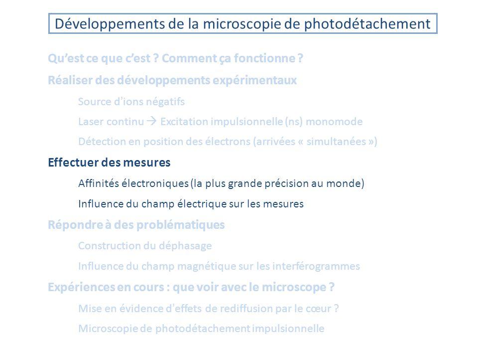 Développements de la microscopie de photodétachement Quest ce que cest .
