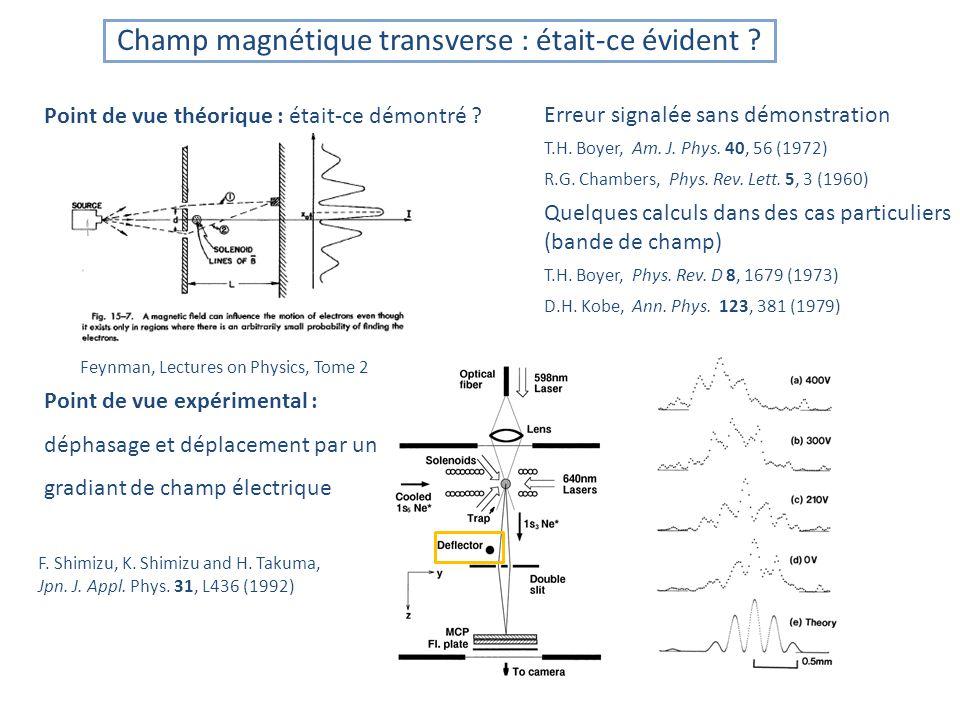 Champ magnétique transverse : était-ce évident .Point de vue théorique : était-ce démontré .