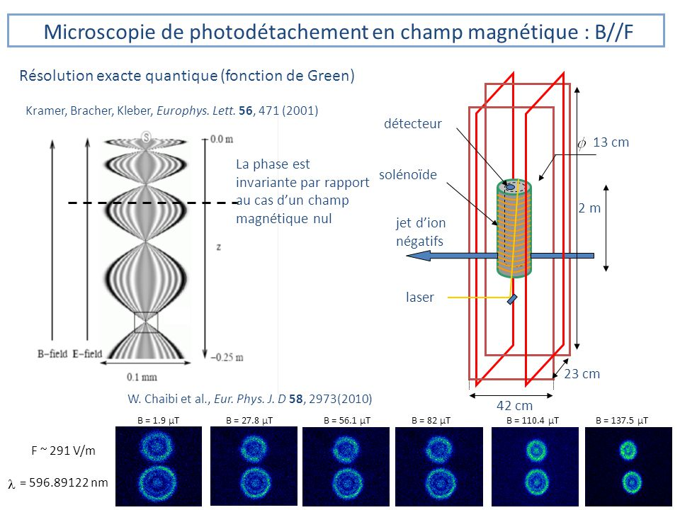 La phase est invariante par rapport au cas dun champ magnétique nul Kramer, Bracher, Kleber, Europhys.