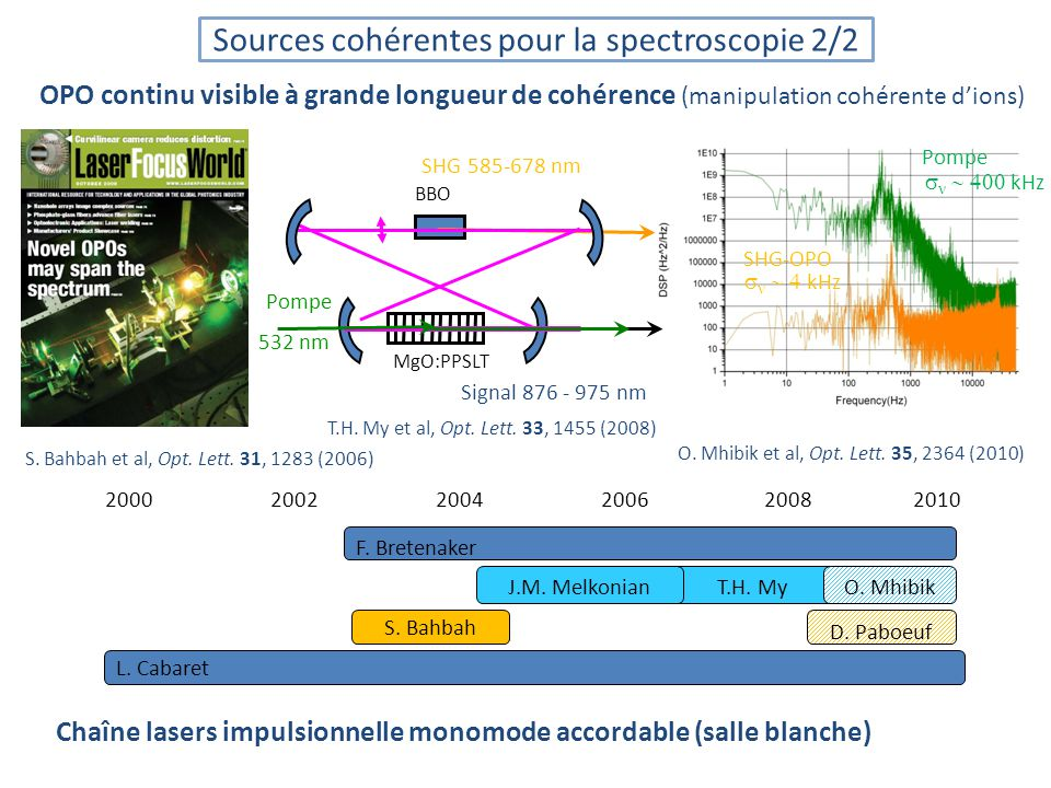 L.Cabaret Sources cohérentes pour la spectroscopie 2/2 F.