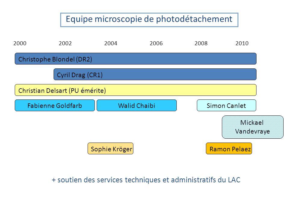 La microscopie de photodétachement permet une mesure interférométrique de lénergie du photo-électron.
