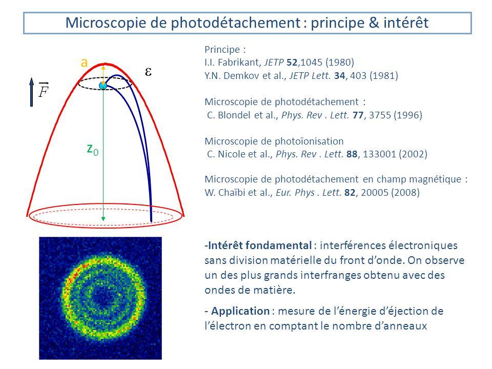Mouvement des électrons modifiés : blindage de lexpérience avec du µ-métal Microscopie de photodétachement en champ magnétique : position du problème Problème des directions : Problème du module : F parallèle à B; F perpendiculaire à B; F et B quelconque Temps caractéristique : où T<T<T k : trajectoires peu perturbées par la force de Lorentz T<T k ~ T : refocalisation T (diff.