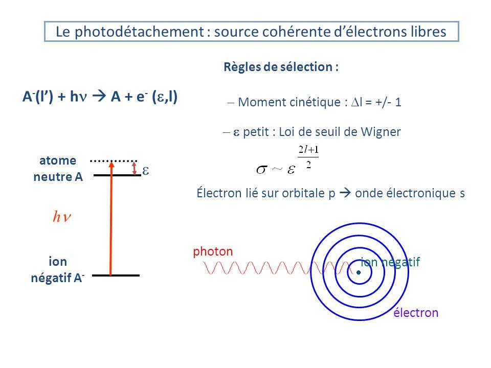 ion négatif A - atome neutre A h Électron lié sur orbitale p onde électronique s petit : Loi de seuil de Wigner A - (l) + h A + e - (,l) photon électron ion négatif Le photodétachement : source cohérente délectrons libres Règles de sélection : Moment cinétique : l = +/- 1