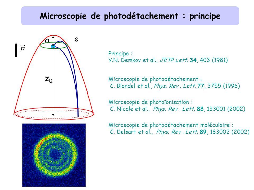 Microscopie de photodétachement : principe Principe : Y.N.