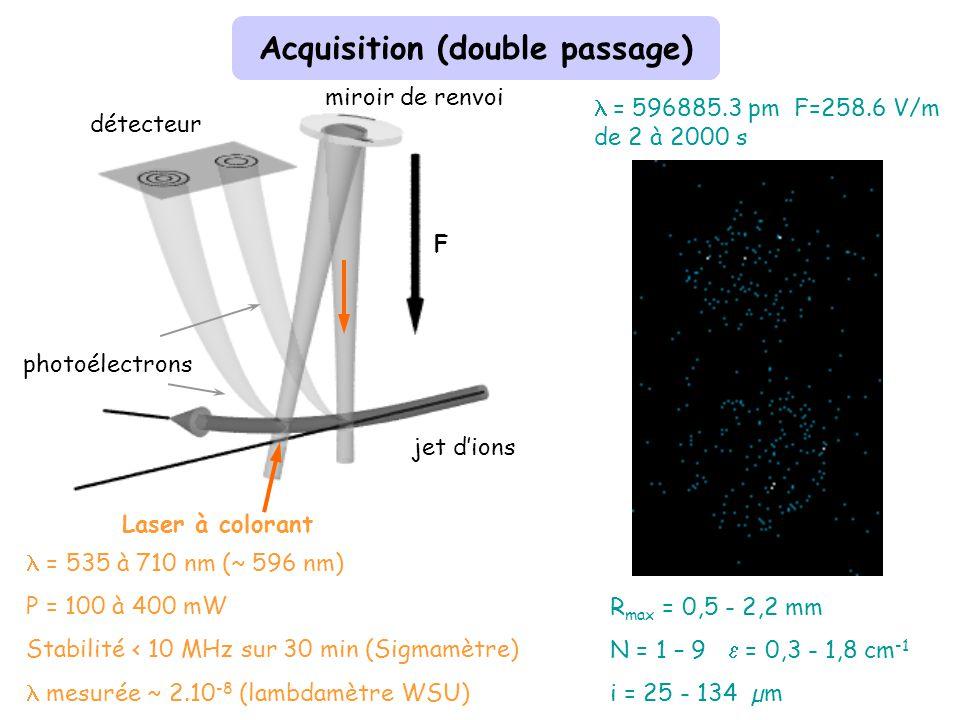 Acquisition (double passage) R max = 0,5 - 2,2 mm N = 1 – 9 = 0,3 - 1,8 cm -1 i = 25 - 134 µm = 596885.3 pm F=258.6 V/m de 2 à 2000 s jet dions miroir de renvoi détecteur Laser à colorant photoélectrons F = 535 à 710 nm (~ 596 nm) P = 100 à 400 mW Stabilité < 10 MHz sur 30 min (Sigmamètre) mesurée ~ 2.10 -8 (lambdamètre WSU)