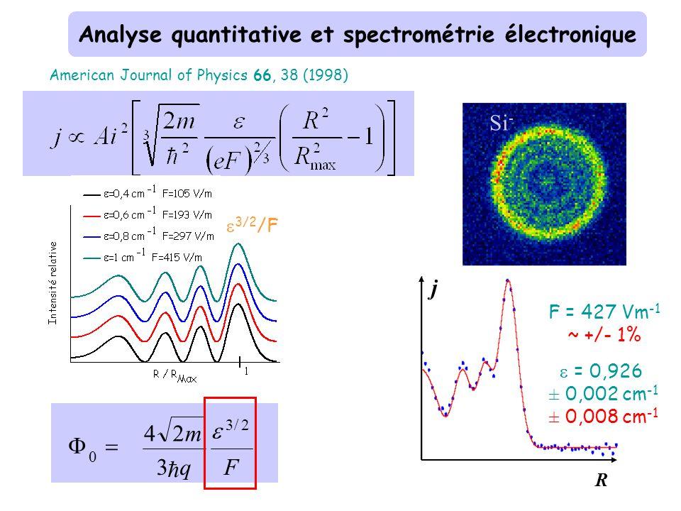 Analyse quantitative et spectrométrie électronique R j Si - F = 427 Vm -1 ~ +/- 1% = 0,926 ± 0,002 cm -1 ± 0,008 cm -1 American Journal of Physics 66, 38 (1998) Fq m 2/3 0 3 24 3/2 /F