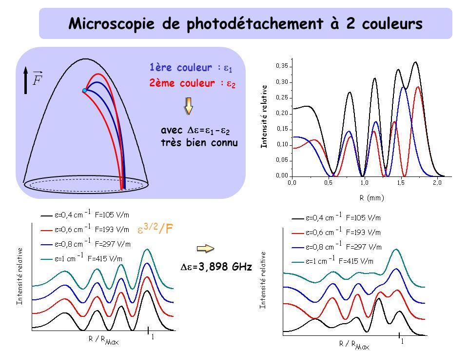 Microscopie de photodétachement à 2 couleurs =3,898 GHz 2ème couleur : 2 1ère couleur : 1 avec = 1 - 2 très bien connu 3/2 /F