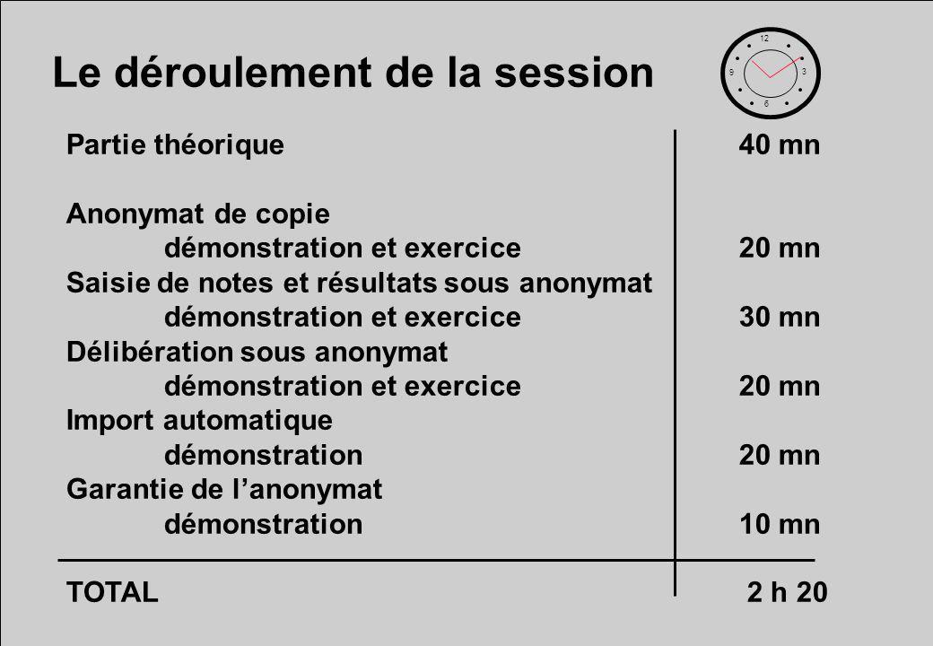 Le déroulement de la session 12 6 3 9 Partie théorique40 mn Anonymat de copie démonstration et exercice20 mn Saisie de notes et résultats sous anonyma