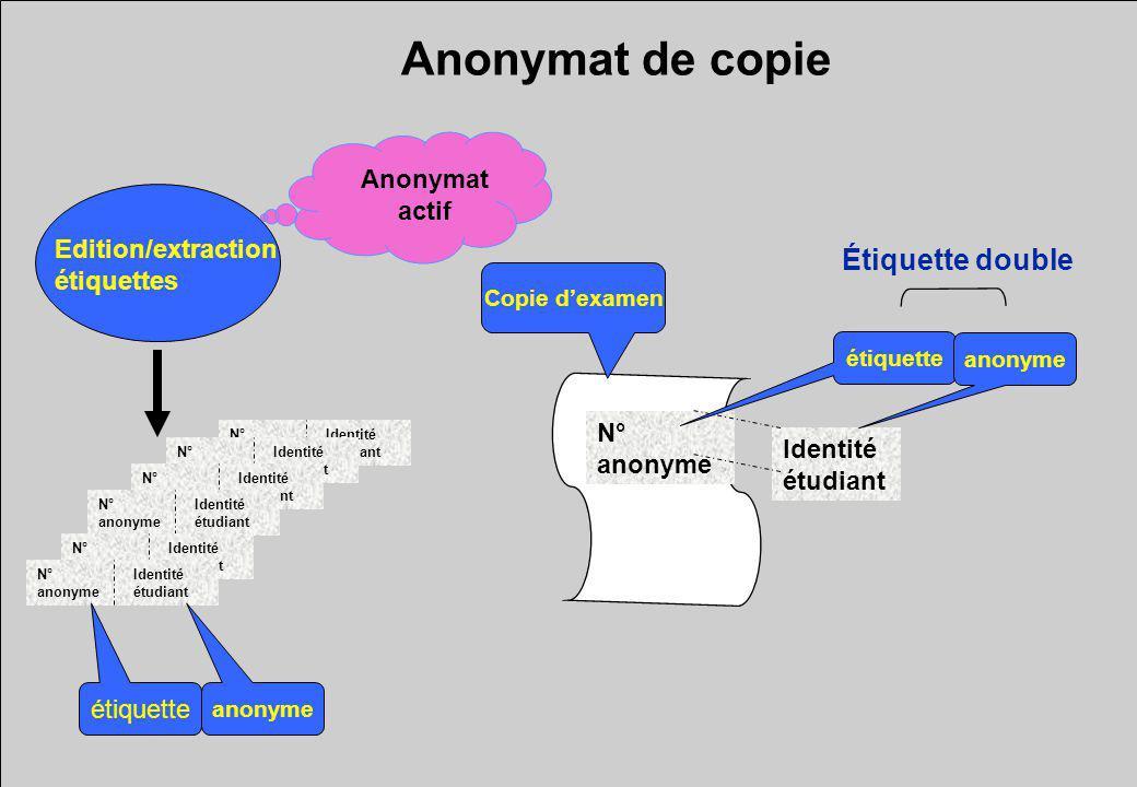 Anonymat de copie N° anonyme Copie dexamen étiquette Identité étudiant anonyme Edition/extraction étiquettes N° anonyme Identité étudiant N° anonyme I