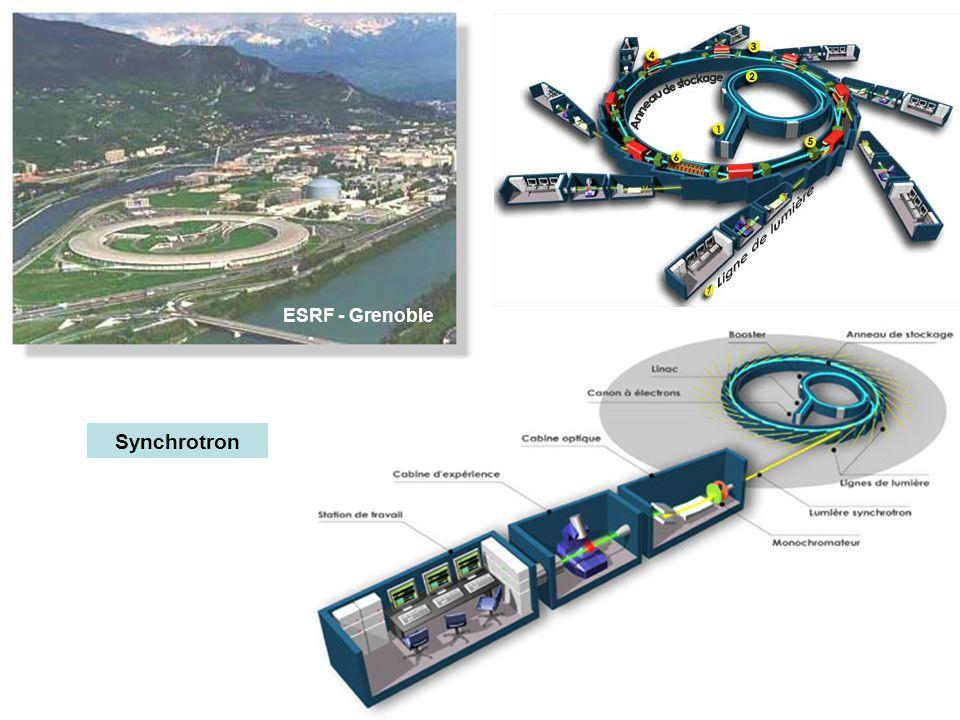 Synchrotron ESRF - Grenoble