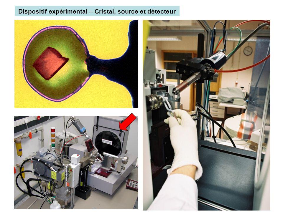 Dispositif expérimental – Cristal, source et détecteur