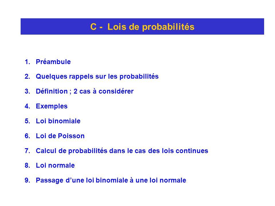 C - Lois de probabilités 1.Préambule 2.Quelques rappels sur les probabilités 3.Définition ; 2 cas à considérer 4.Exemples 5.Loi binomiale 6.Loi de Poi