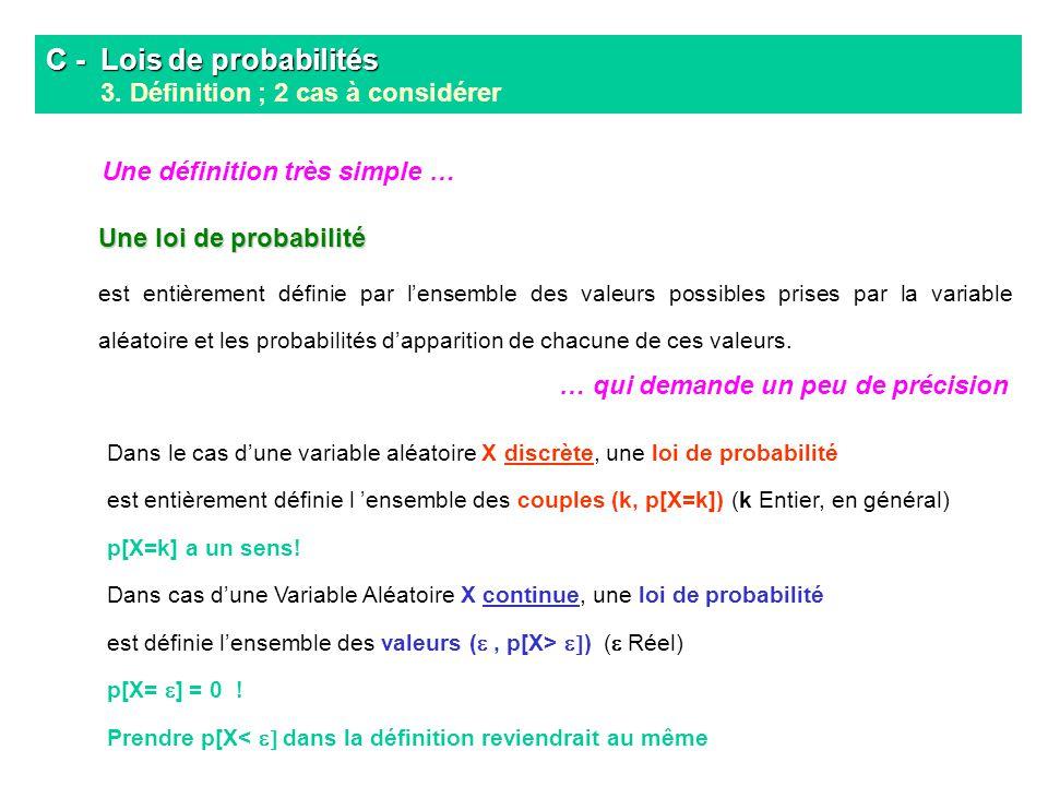 C - Lois de probabilités C - Lois de probabilités 3. Définition ; 2 cas à considérer Une loi de probabilité est entièrement définie par lensemble des