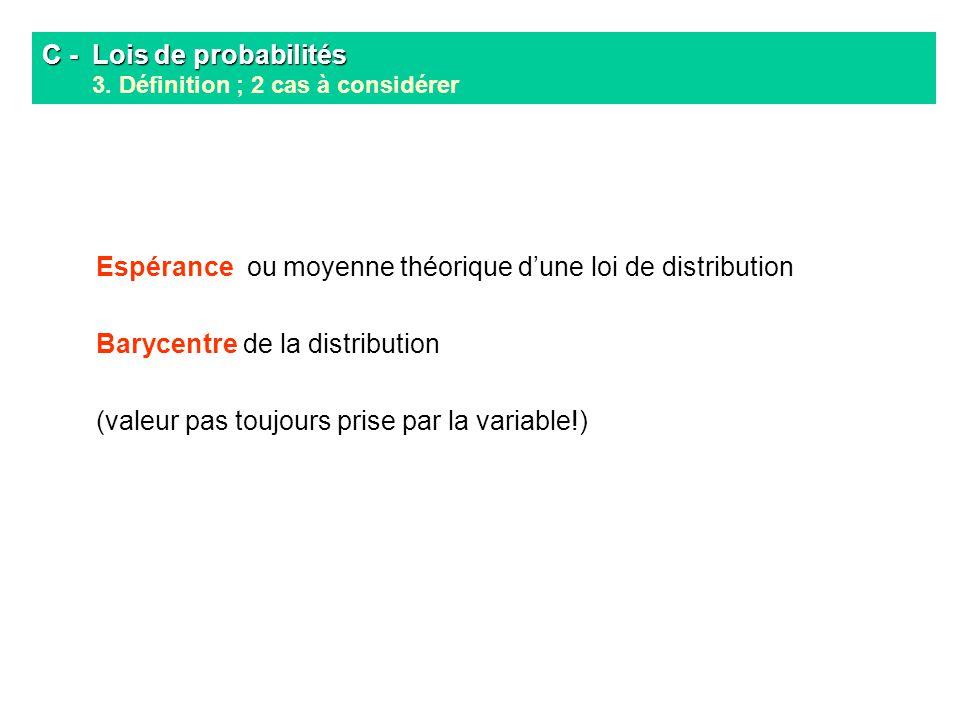 Espérance ou moyenne théorique dune loi de distribution Barycentre de la distribution (valeur pas toujours prise par la variable!) C - Lois de probabi
