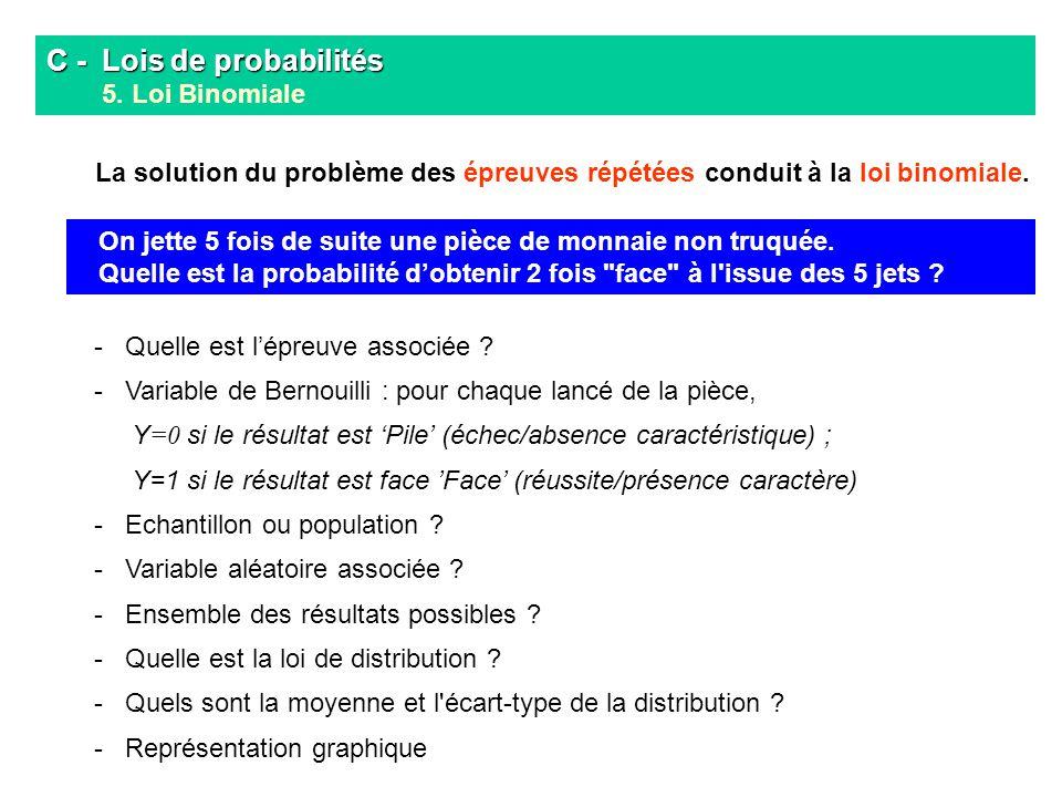 C - Lois de probabilités C - Lois de probabilités 5. Loi Binomiale La solution du problème des épreuves répétées conduit à la loi binomiale. On jette