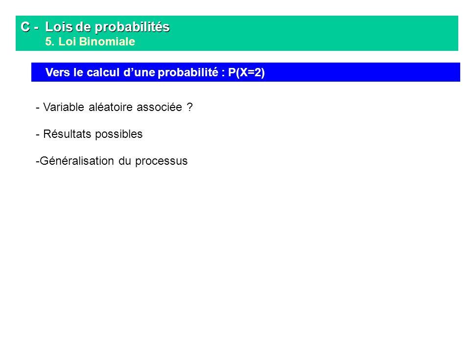 C - Lois de probabilités C - Lois de probabilités 5. Loi Binomiale Vers le calcul dune probabilité : P(X=2) - Variable aléatoire associée ? - Résultat