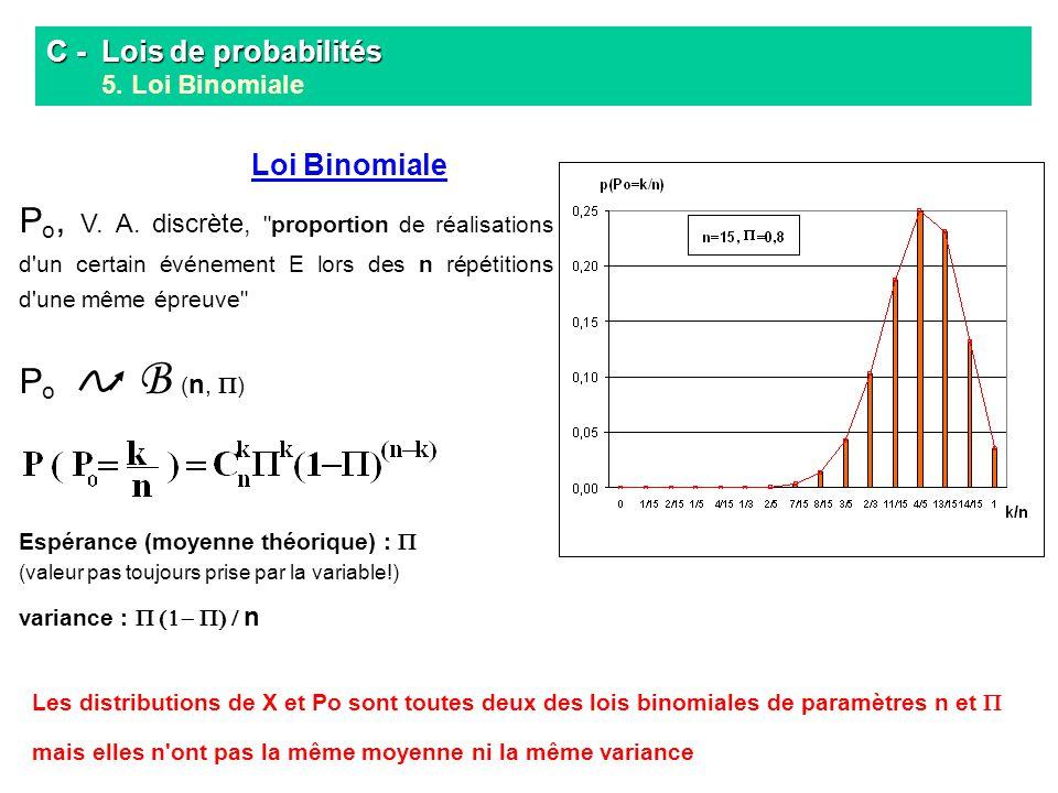 Loi Binomiale P o, V. A. discrète,