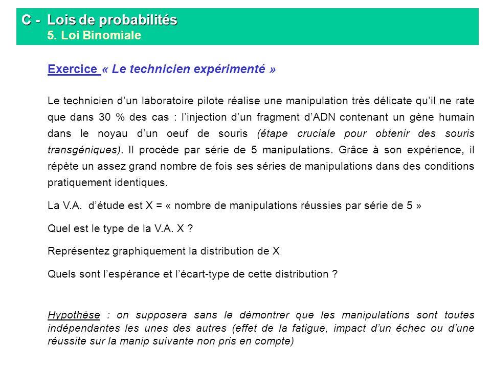 C - Lois de probabilités C - Lois de probabilités 5. Loi Binomiale Exercice « Le technicien expérimenté » Le technicien dun laboratoire pilote réalise