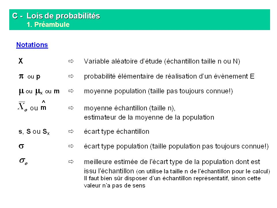 Population taille .