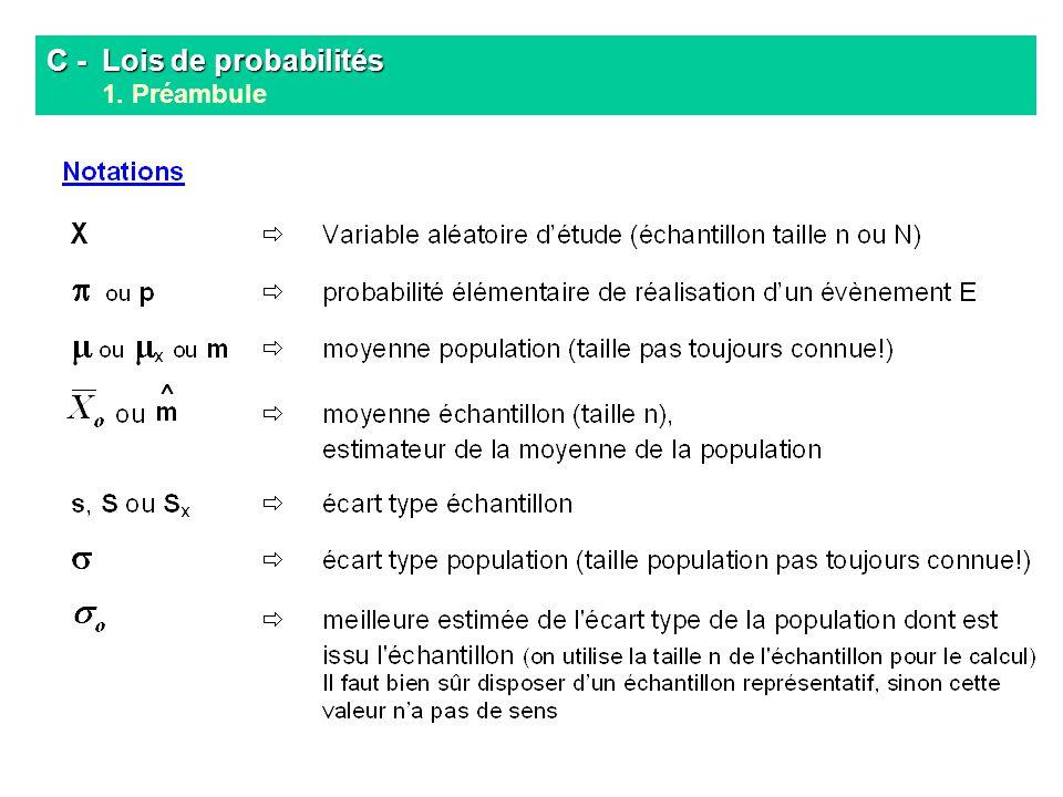 C - Lois de probabilités C - Lois de probabilités 9.