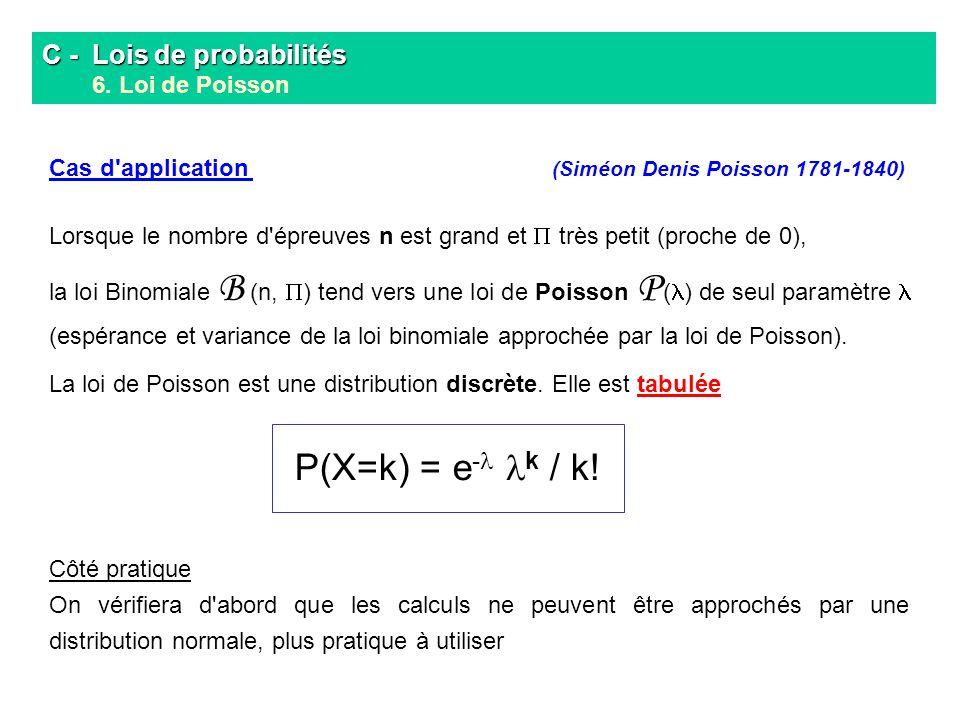 C - Lois de probabilités C - Lois de probabilités 6. Loi de Poisson Cas d'application (Siméon Denis Poisson 1781-1840) Lorsque le nombre d'épreuves n