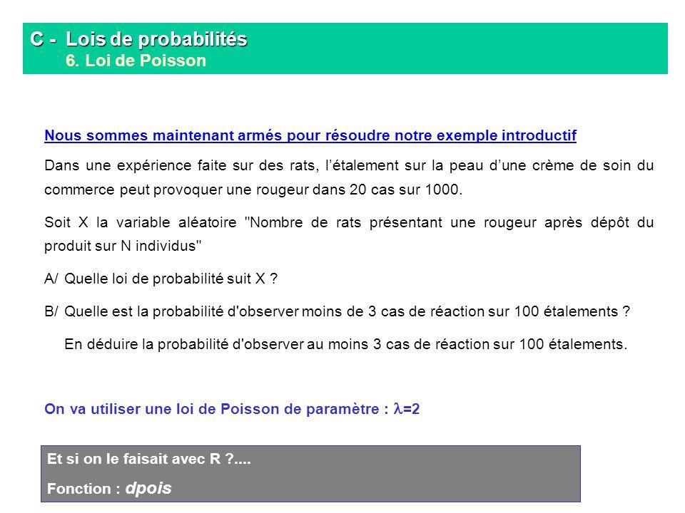 C - Lois de probabilités C - Lois de probabilités 6. Loi de Poisson On va utiliser une loi de Poisson de paramètre : =2 Nous sommes maintenant armés p