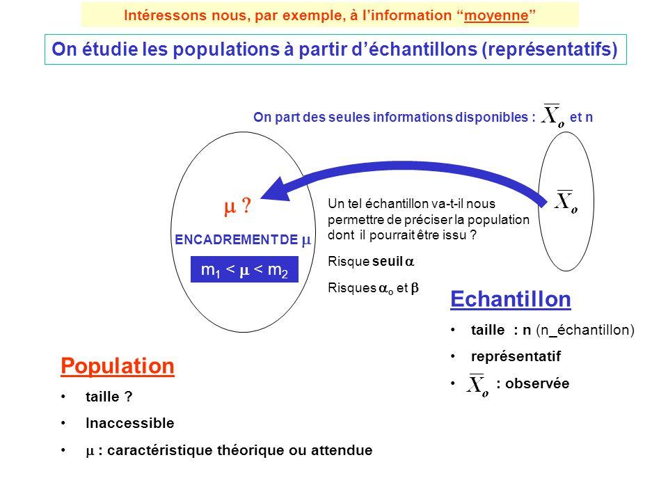 C - Lois de probabilités C - Lois de probabilités 6.