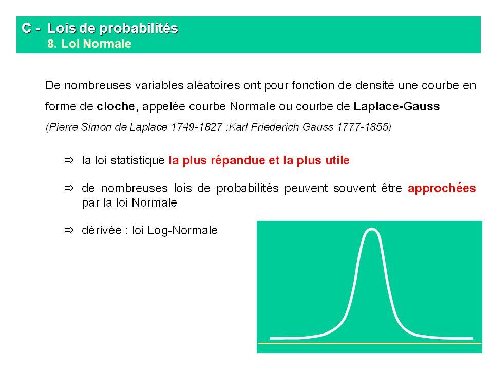 C - Lois de probabilités C - Lois de probabilités 8. Loi Normale