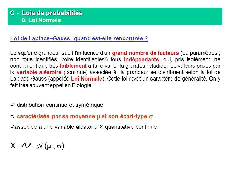 Loi de Laplace–Gauss quand est-elle rencontrée ? Lorsqu'une grandeur subit l'influence d'un grand nombre de facteurs (ou paramètres ; non tous identif