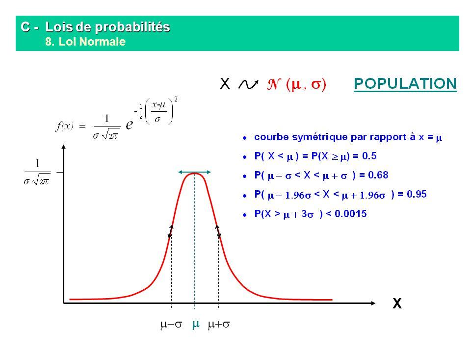 C - Lois de probabilités C - Lois de probabilités 8. Loi Normale X